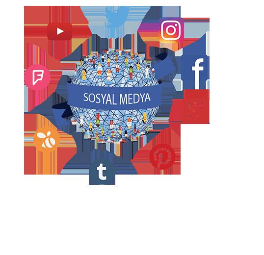 SMO (Sosyal Medya Optimizasyonu)